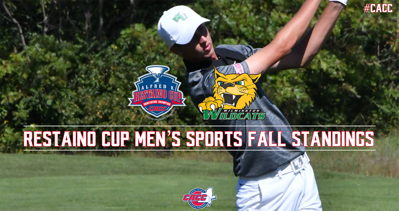 Wilmington in First Place in CACC Restaino Cup Men's Standings Following Fall Season