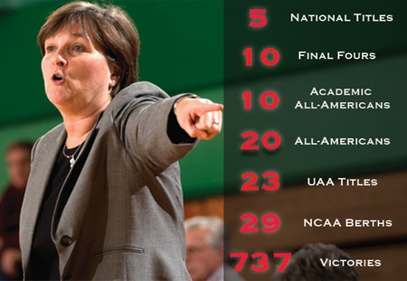 Nancy Fahey Named Women's Basketball Coach at Illinois