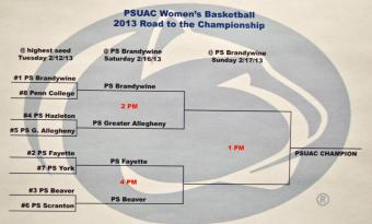 Brandywine hosts women's PSUAC Final Four!