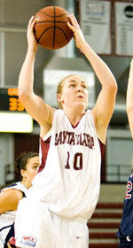 Santa Clara Women Run Streak To Nine Games