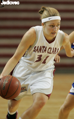 Women's Basketball Travels To LMU And Pepperdine
