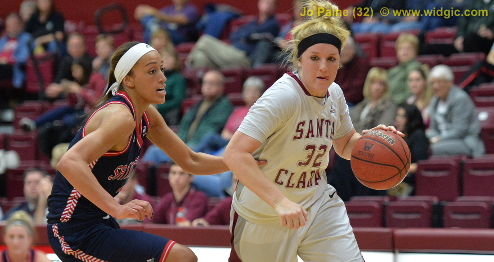Bronco Women Drop Road Contest to Pacific