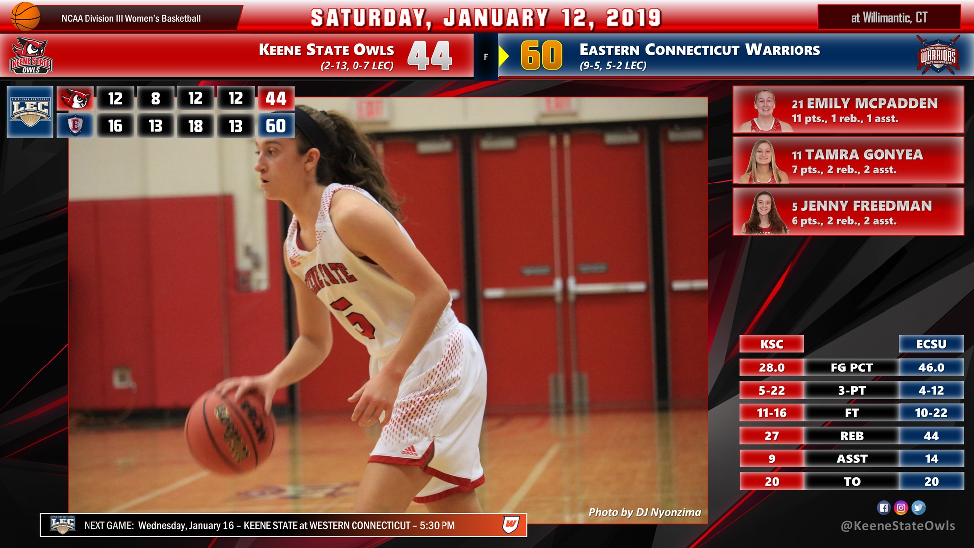 KSC Women's Basketball Falls Short at Eastern Connecticut, 60-44