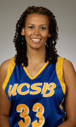 UCSB Plays Final Two Regular Season Games This Week