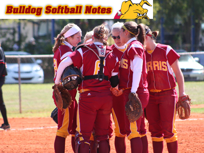 Ferris State Softball Gearing Up For Season Home Opening Weekend