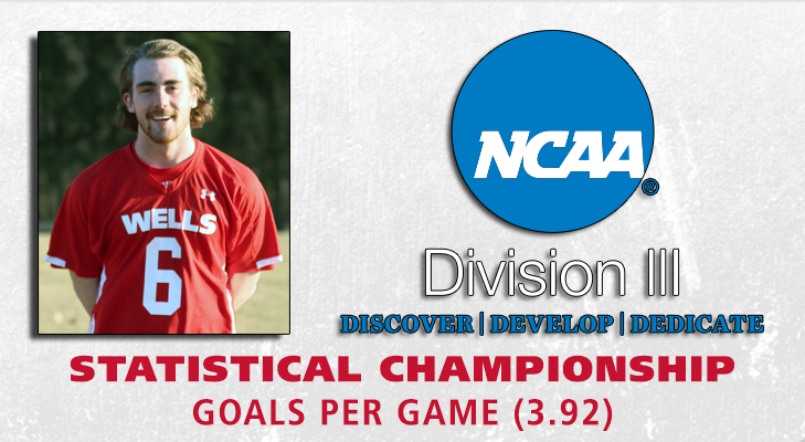 Milliken Claims NCAA Division III Statistical Championship