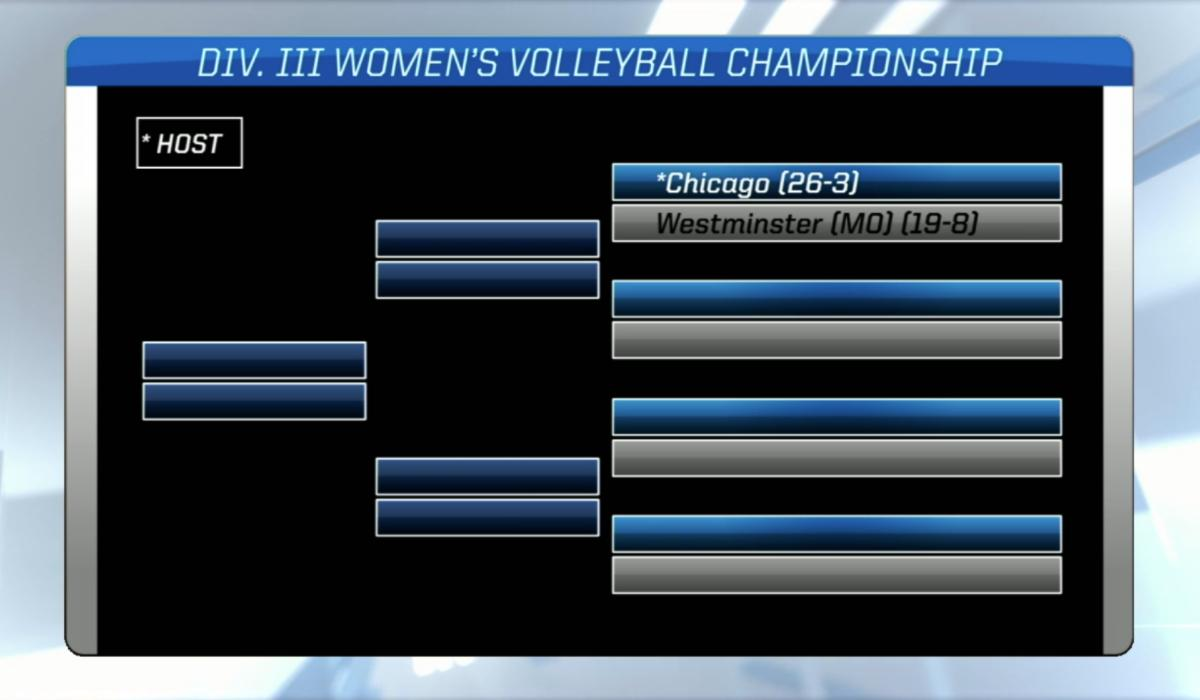 Westminster Volleyball Draws Chicago in NCAA First Round