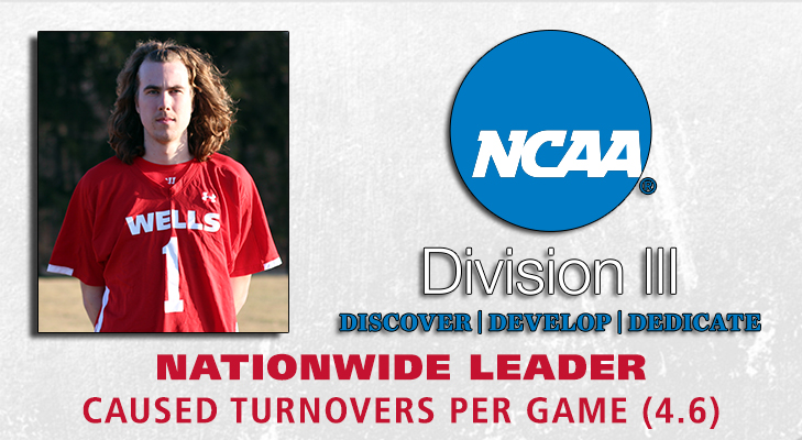 Shuster Holds National Lead In Caused Turnovers Per Game