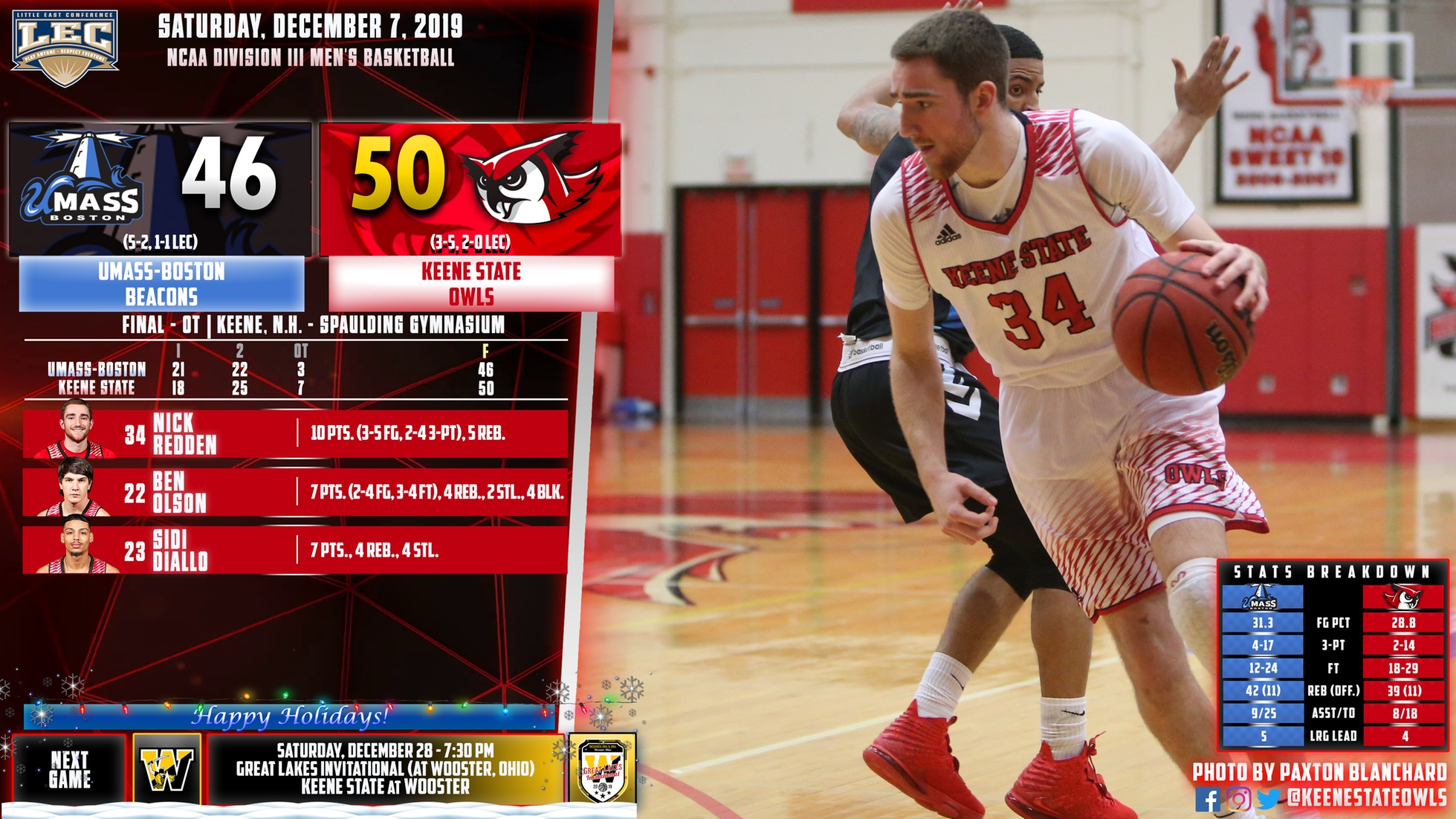 Keene State Uses Defense to Grind Past UMass-Boston in Overtime, 50-46