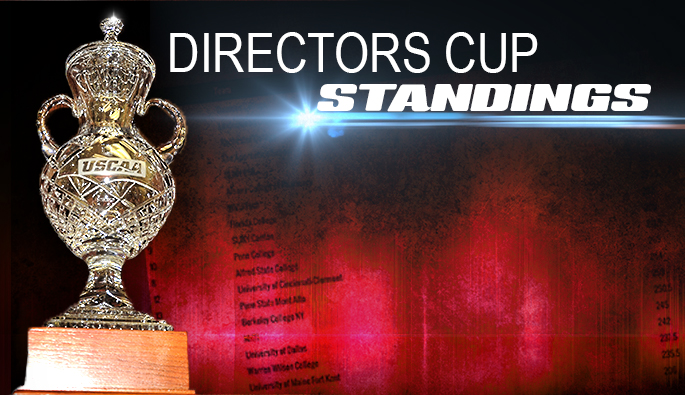 Pioneers Finish 8th in USCAA Directors Cup