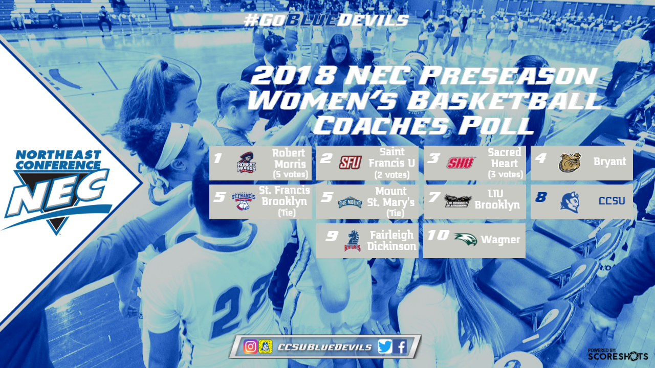 NEC Reveals Women's Basketball Preseason Coaches' Poll