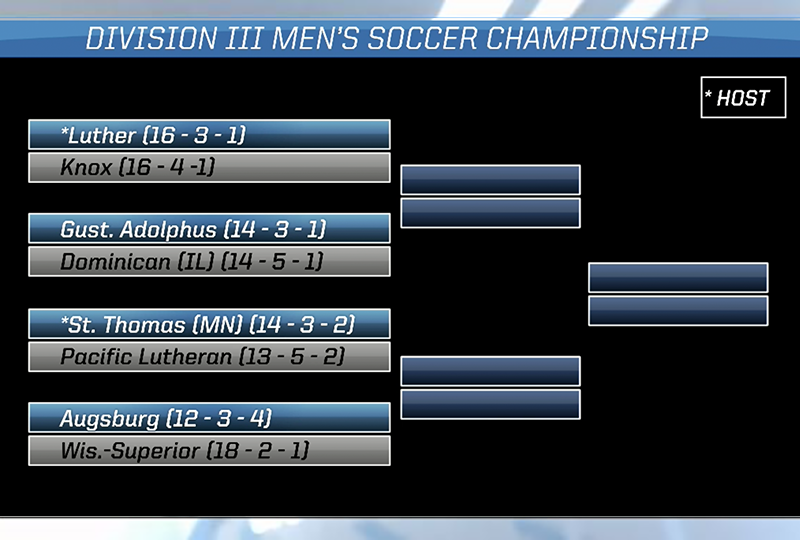 Dominican University will face Gustavus Adolphus College in an NCAA Men's Soccer Championship first-round match at Luther College in Decorah, Iowa.