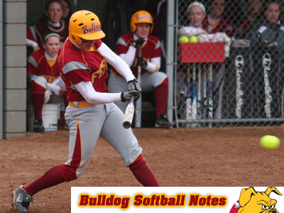 Softball Continues Current Homestand This Weekend
