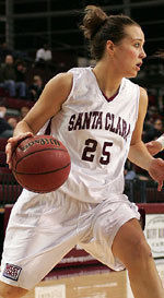Santa Clara To Face Conference Leaders This Weekend