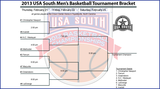 USA South Men's Basketball Tournament Seeding Determined