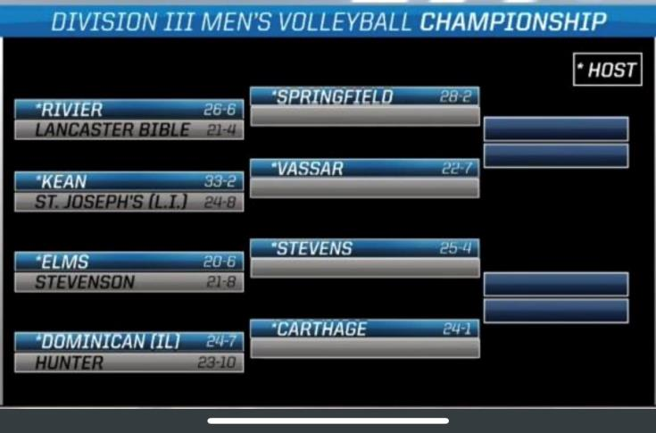 Men's Volleyball: NCAA Division III Tournament Bracket Announced