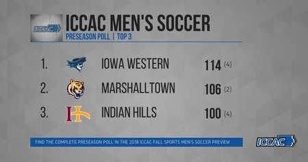 Fall 2018 Men's Soccer Preview