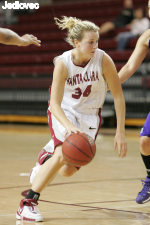 Women's Basketball Narrow Escapes LMU, 49-48