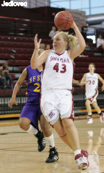 Women's Basketball Hosts Gonzaga And Portland In Final Games Of The Regular Season