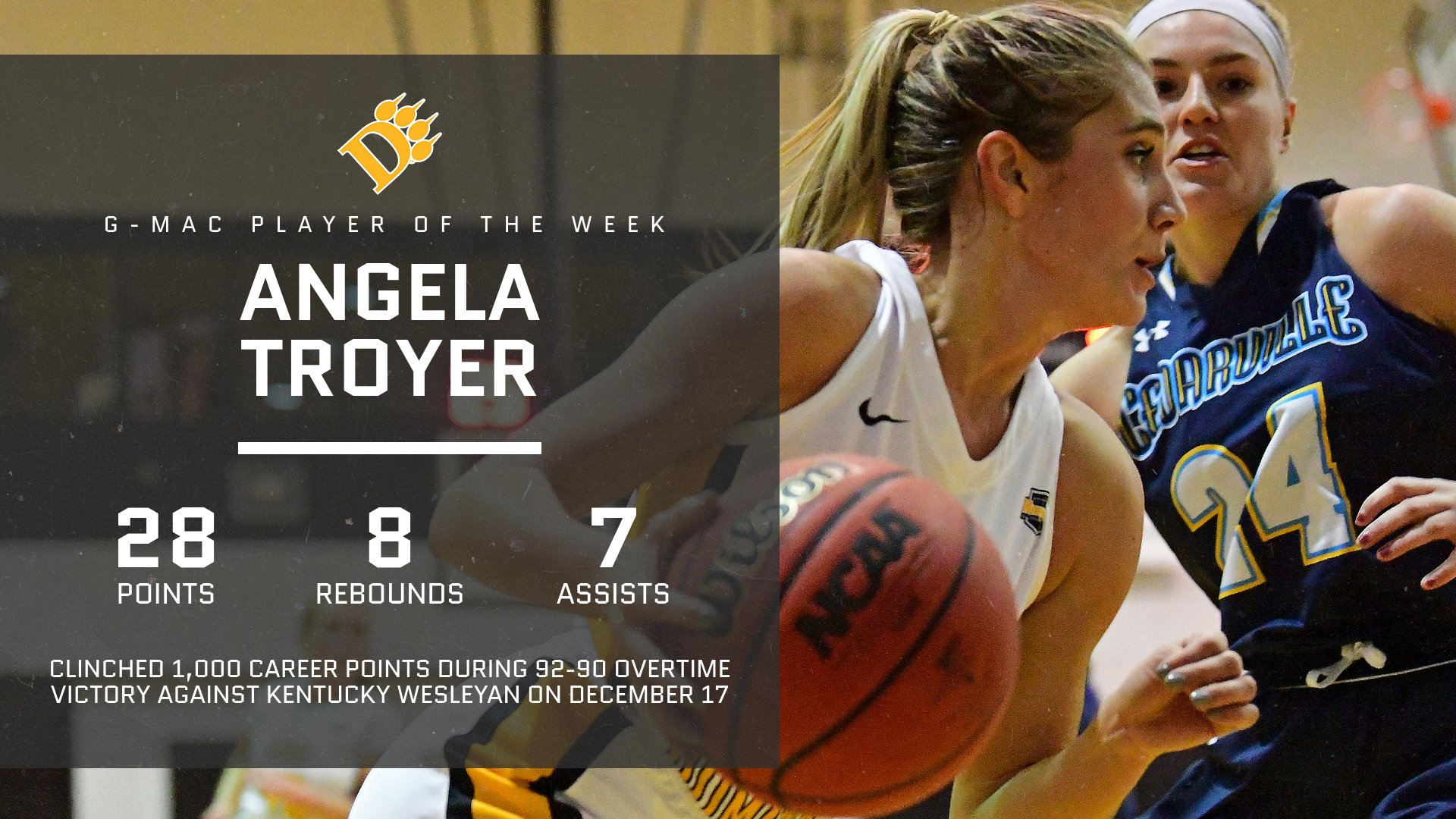 Troyer Tapped As Great Midwest Player Of The Week