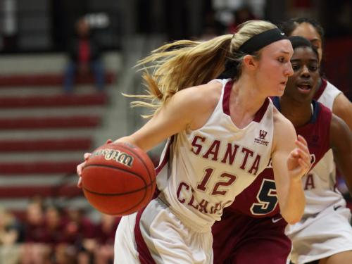 Broncos WIn on the Road at USF Behind Gilday's Double-Double
