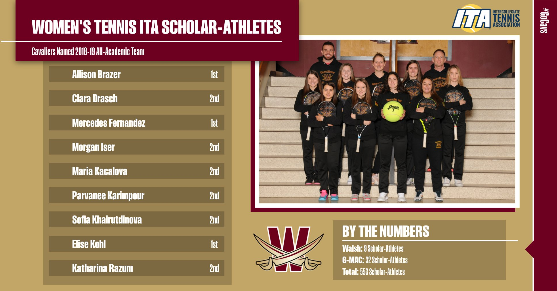 Nine Women's Tennis Student-Athletes Earn ITA Scholar-Athlete Honors
