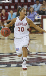 Santa Clara Plays Iowa Tough in Road Debut