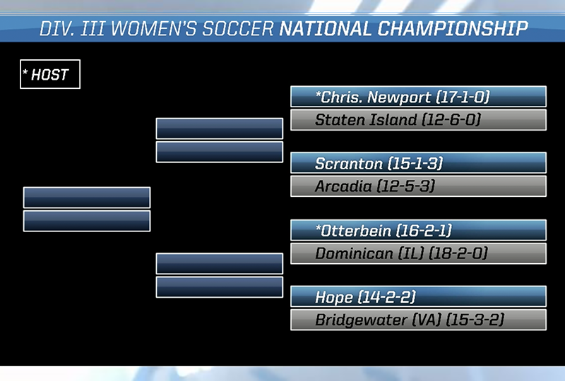Dominican will travel to Otterbein for an NCAA Division III Women's Soccer Championship first-round match.