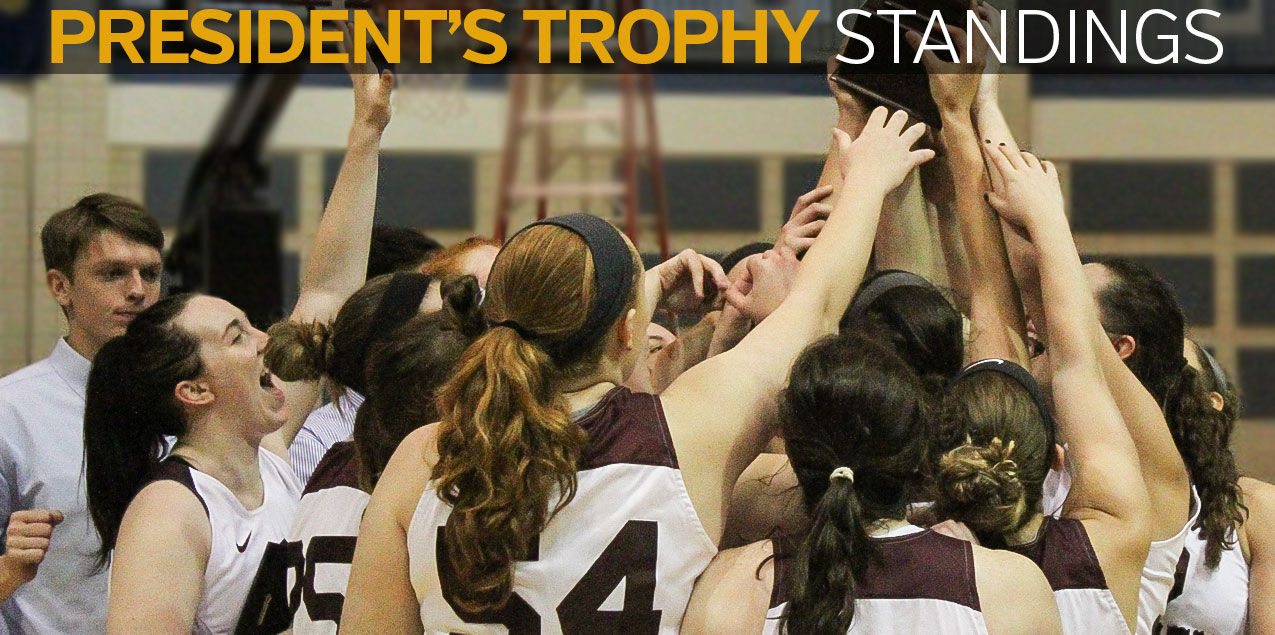 Trinity Expands SCAC Presidents' Trophy Lead After Winter Sports Season