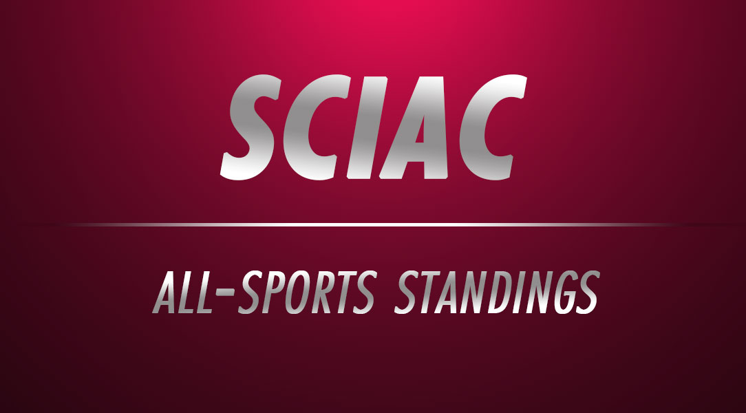 SCIAC All-Sports Standings