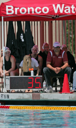 Women's Water Polo Reflects on Successful Year