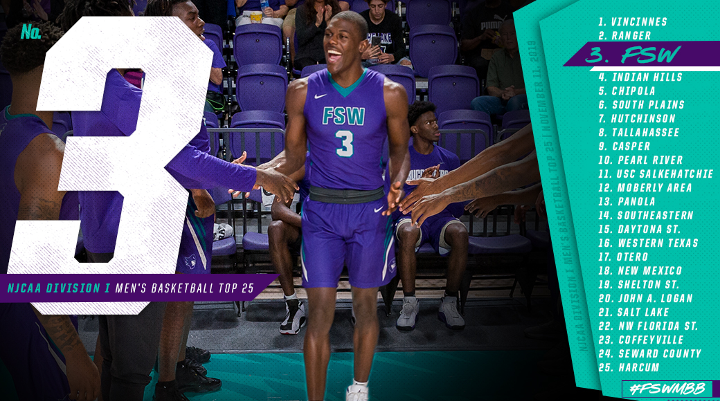 FSW Sticks at #3 in NJCAA Poll