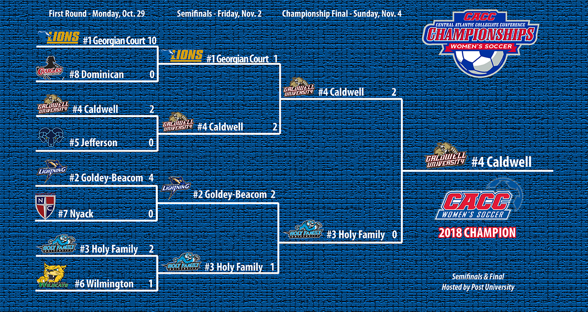 2018 CACC Women's Soccer Championship Bracket