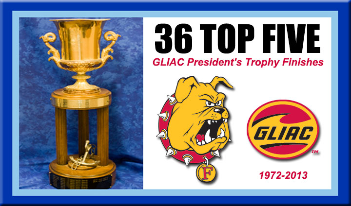 FSU Athletics Among GLIAC's Top Five Schools For 36th Time This Year