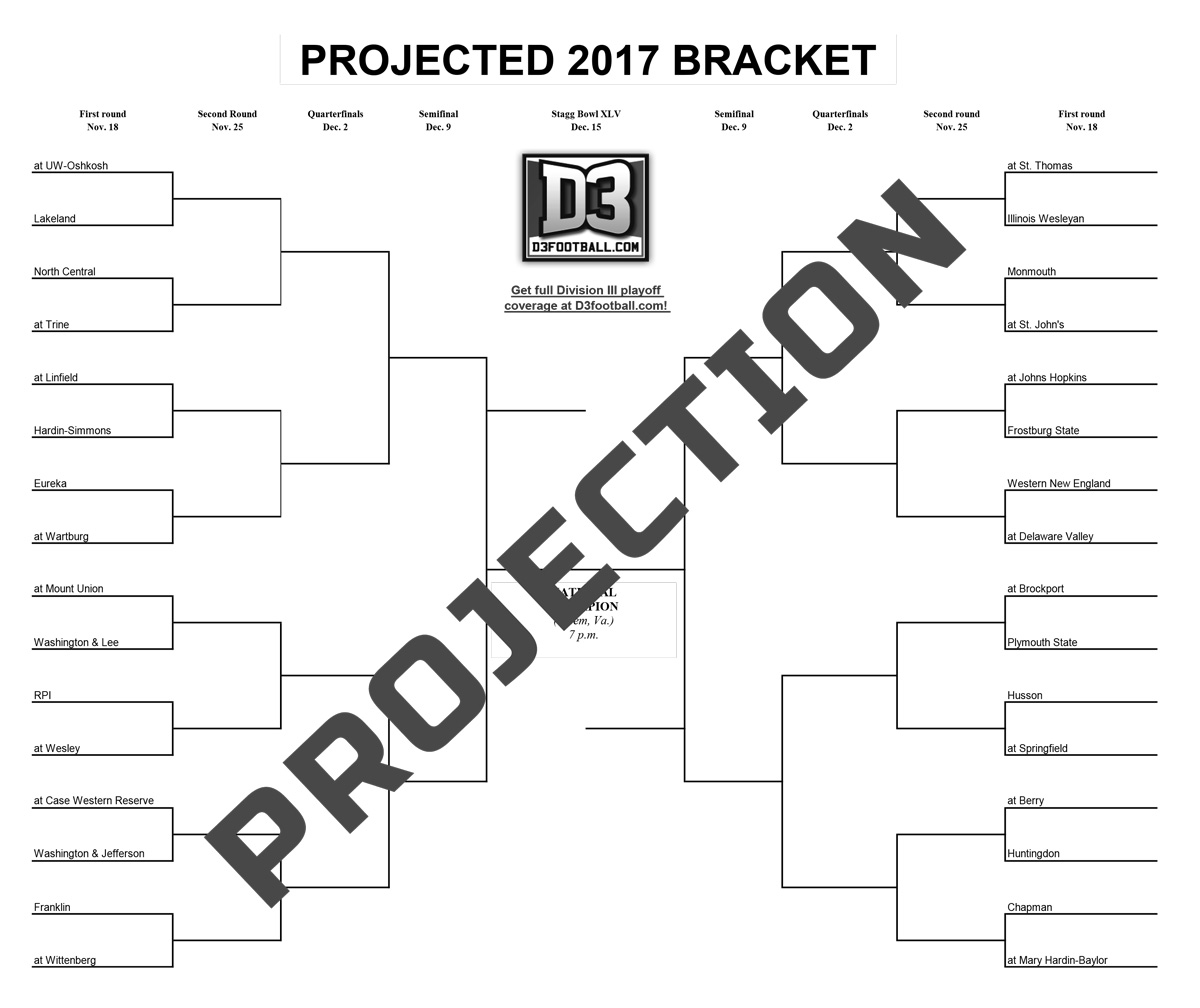 Final projected bracket