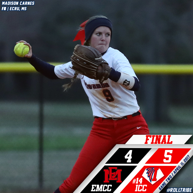No. 9 Indians hold on for Game 2 win over EMCC