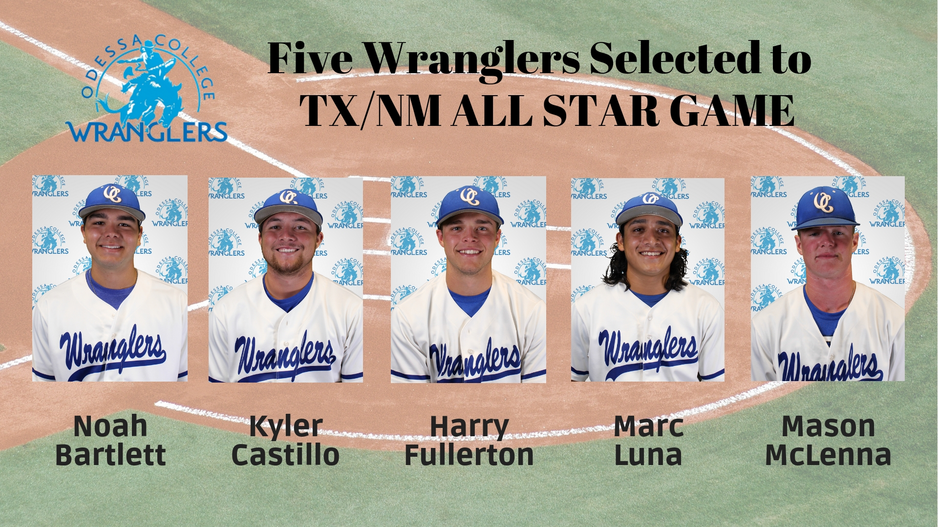 Five Wranglers Selected to TX/NM All-Star Game