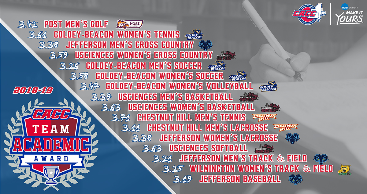 16 Squads Earn 2018-19 CACC Team Academic Award for Having Highest GPA in their Respective Sport