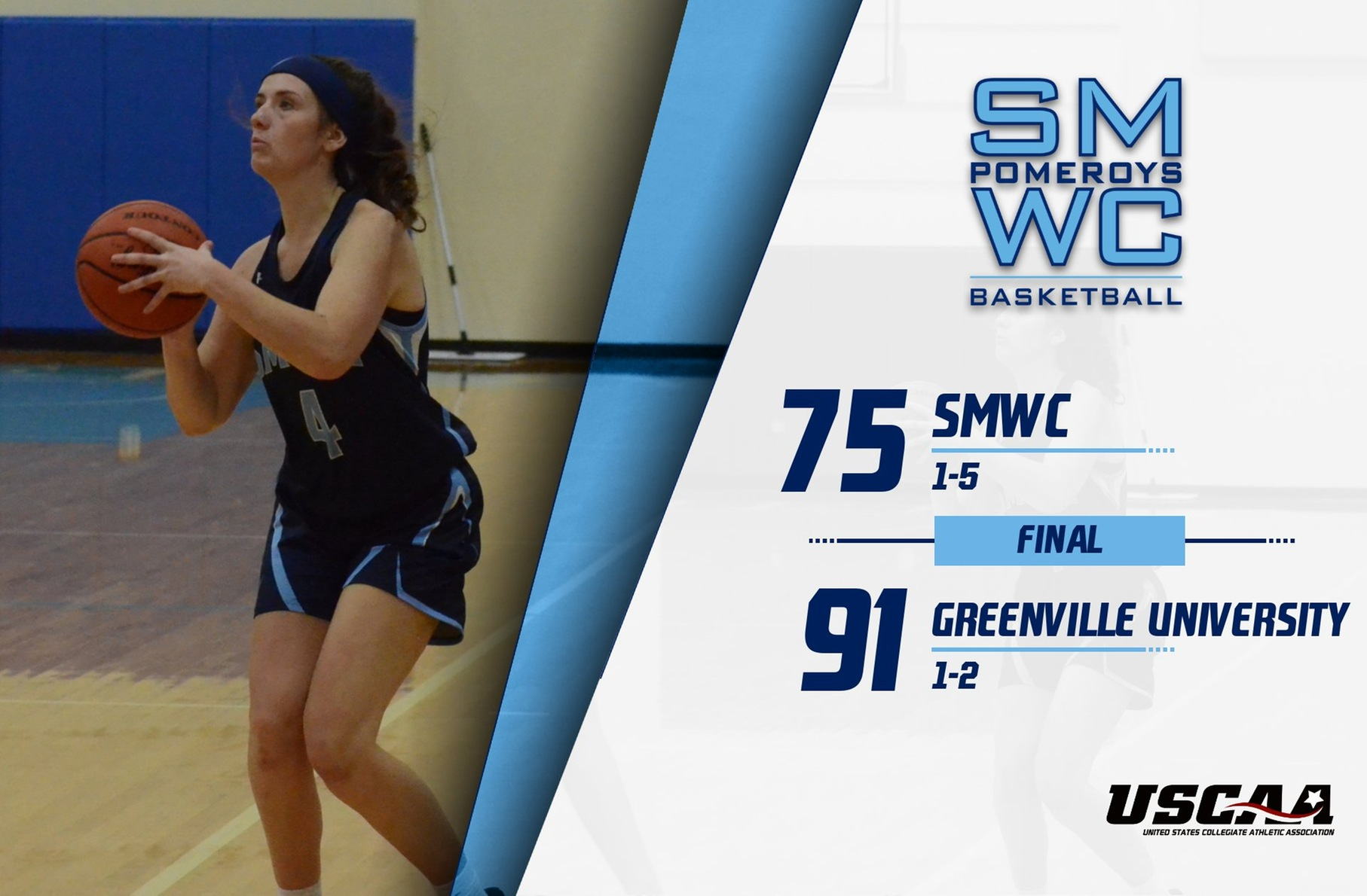 Fouls Trip Up SMWC, Fall to Greenville 91-75