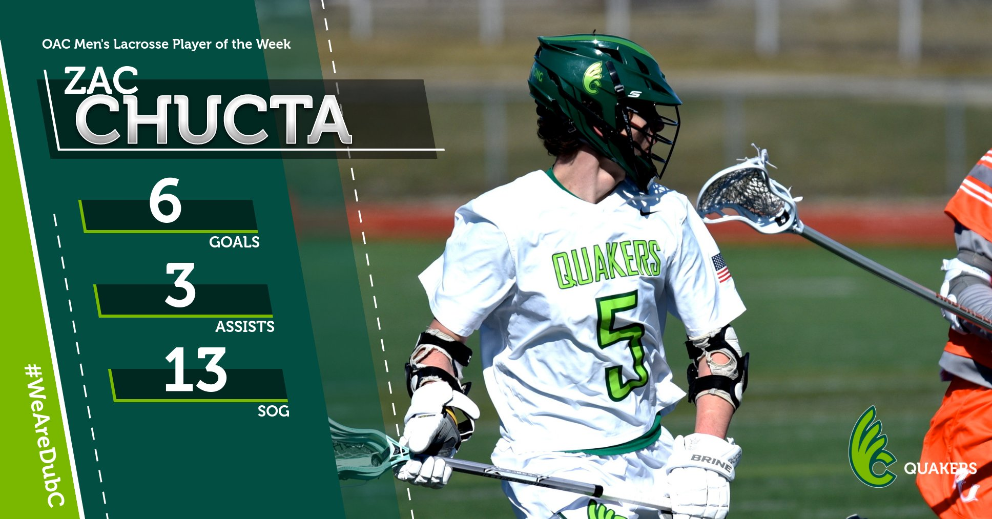 Zac Chucta Named OAC Men's Lacrosse Player of the Week