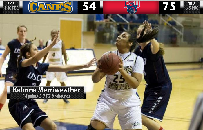 Georgia Southwestern Drops a 75-54 Contest to Columbus State