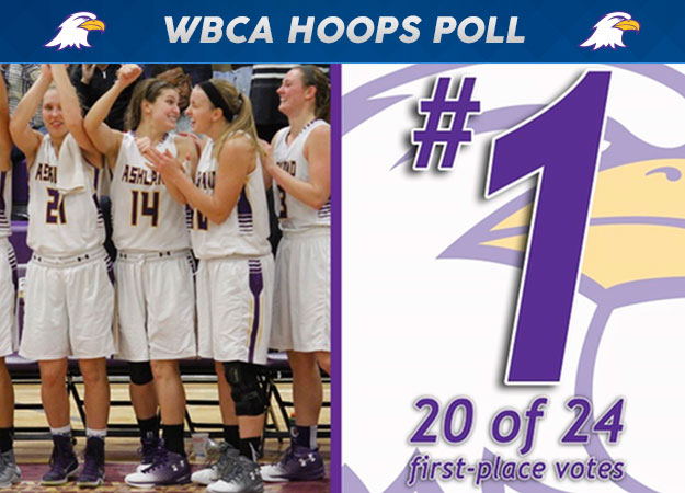 Ashland Earns Top Spot In WBCA Division II Poll