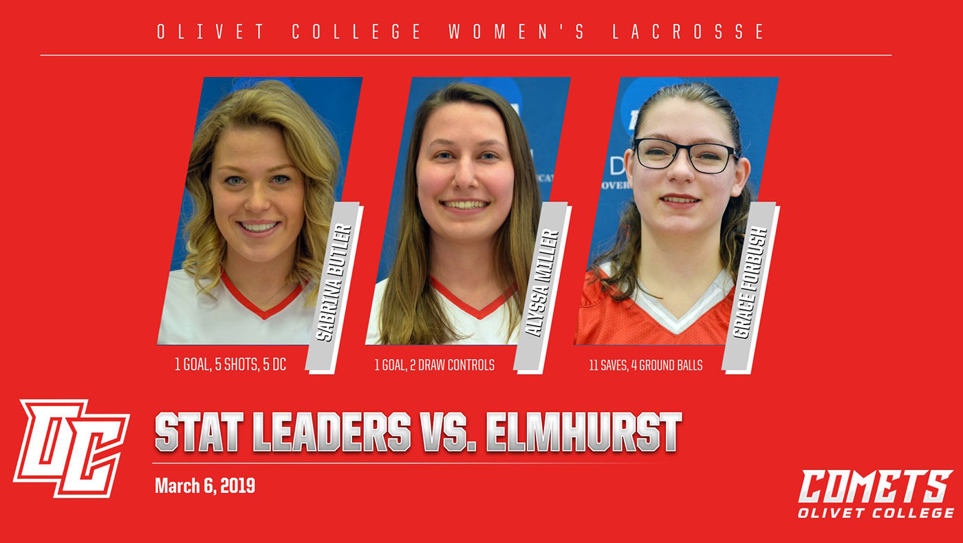Women's lacrosse team loses season-opener at Elmhurst