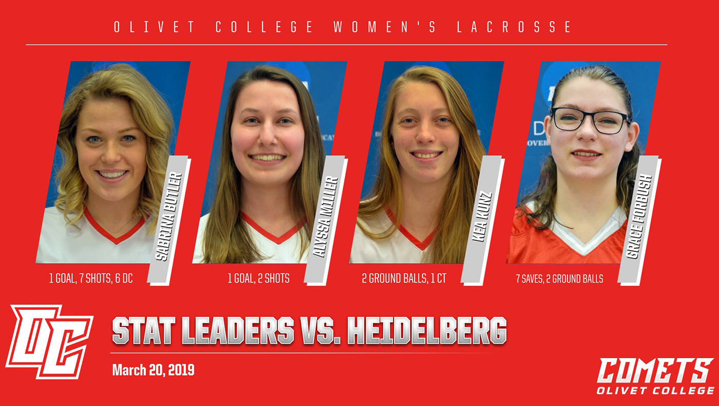 Women's lacrosse team suffers loss at Heidelberg