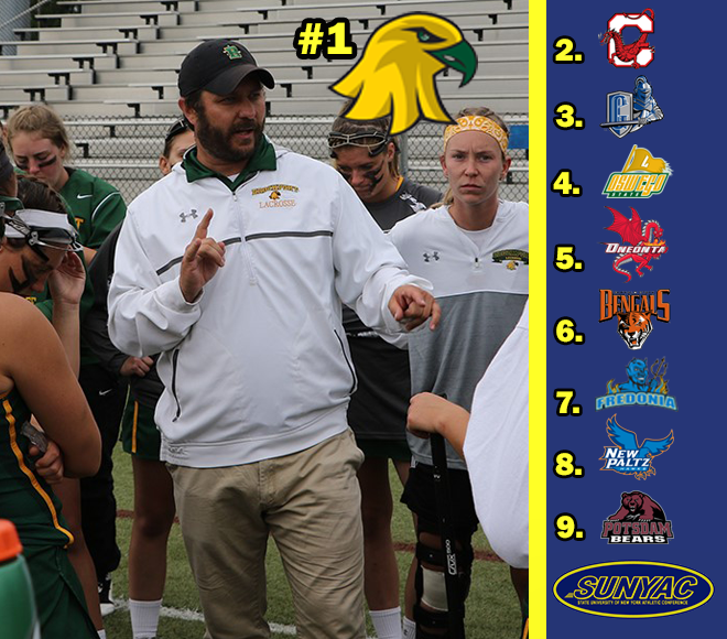 2018 SUNYAC women's lacrosse coaches poll