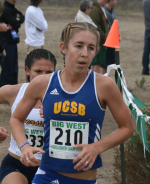 Gauchos Finish 19th at NCAA Championships