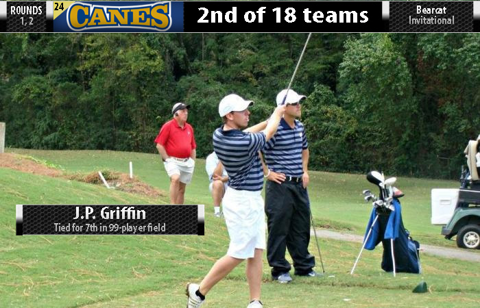 No. 24 GSW Tied for 2nd After First Day of Bearcat Golf Classic