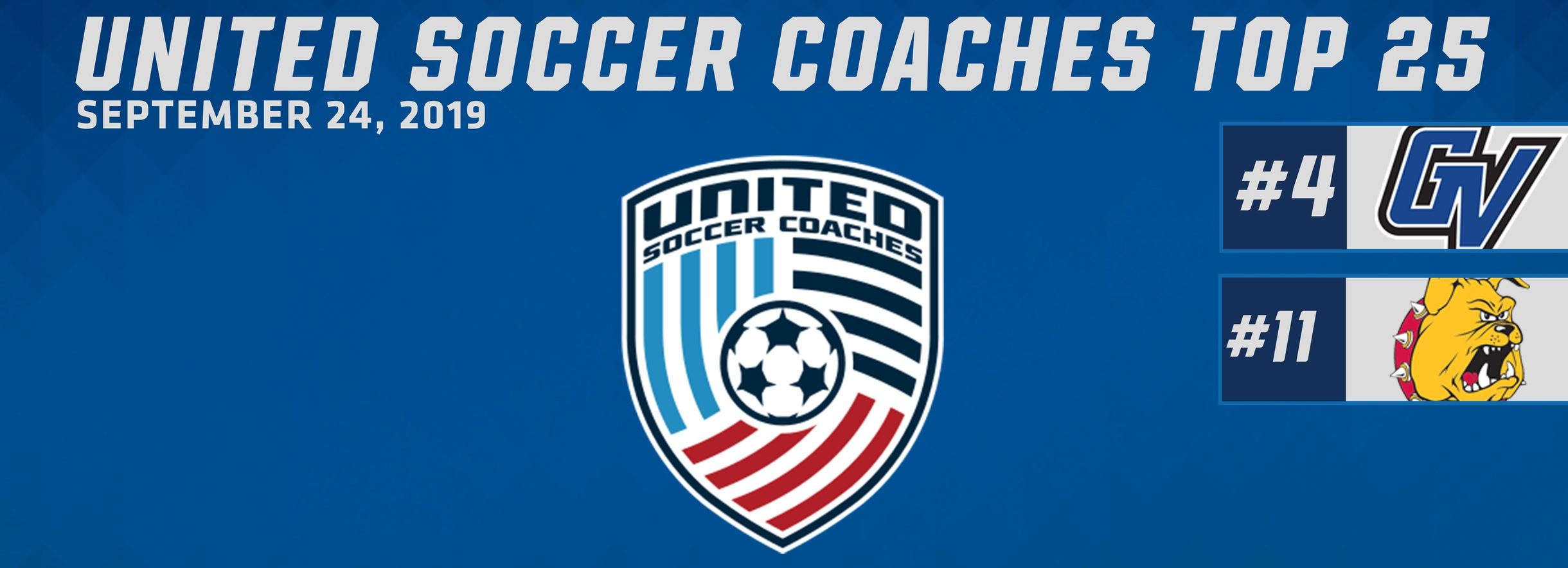 Grand Valley St. 4th, Ferris St. 11th In United Soccer Coaches Poll