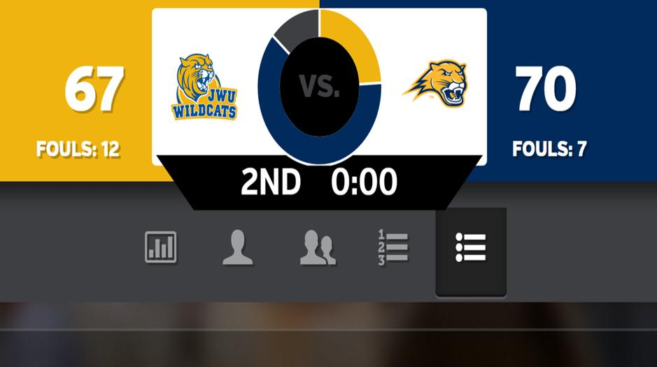 Men's Basketball Loses Tight Game with Averett University