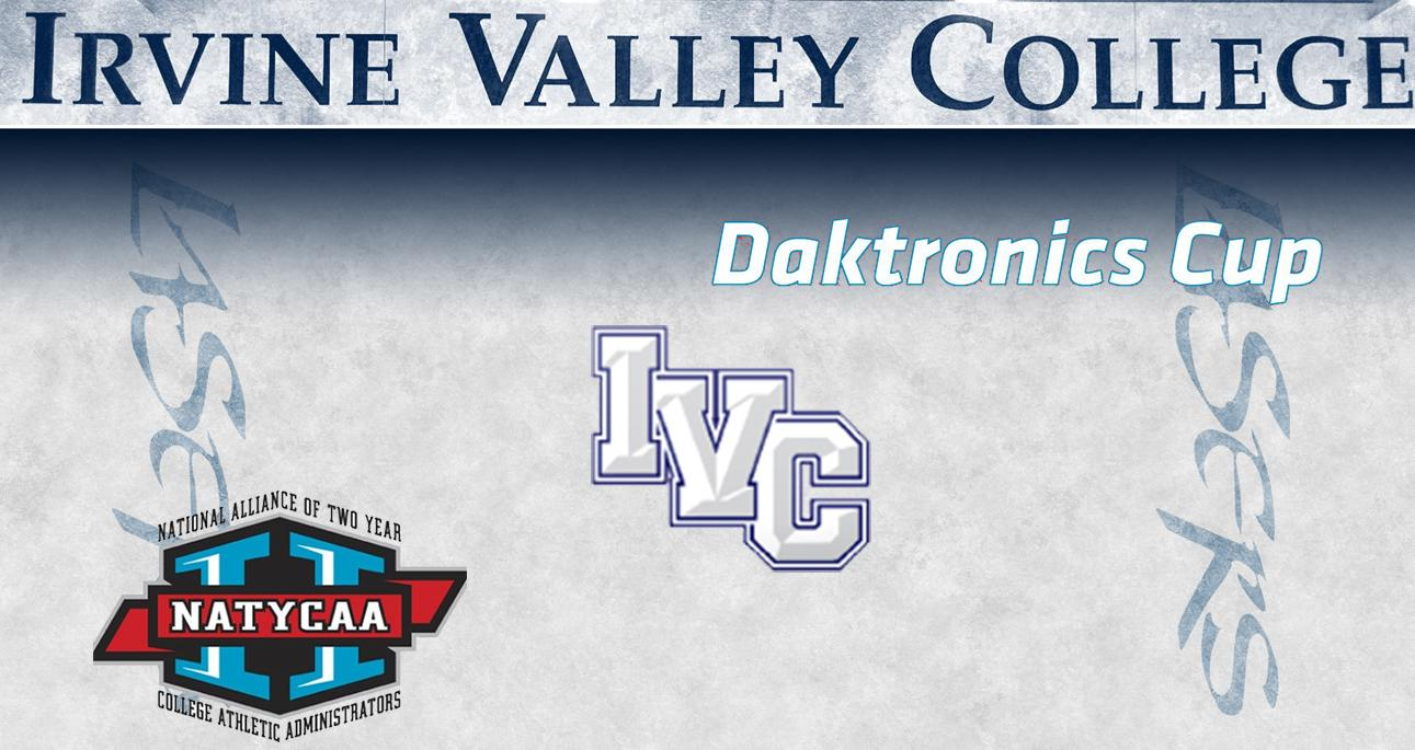 Irvine Valley athletics places 21st in Daktronics Cup standings